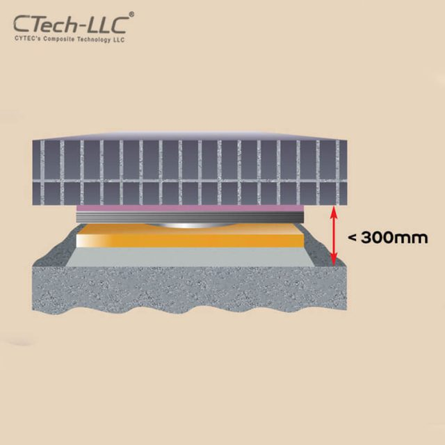CTech-LLC-bridge-bearings-Fiber-reinforced-cementitious-grouting