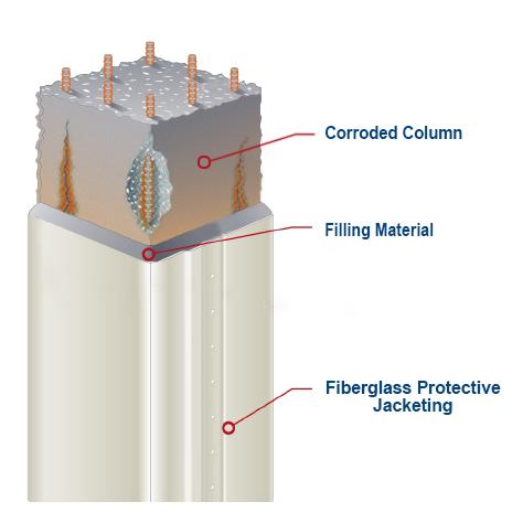 CTech-LLC-lifeshield system for corrosion repair